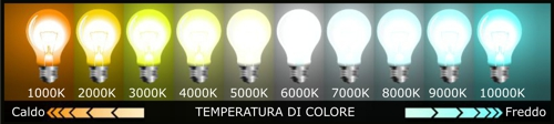 TEMPERATURA COLORE LED